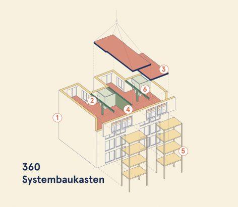 Waldrebengasse_360Grundrissmodul_Systembaukasten