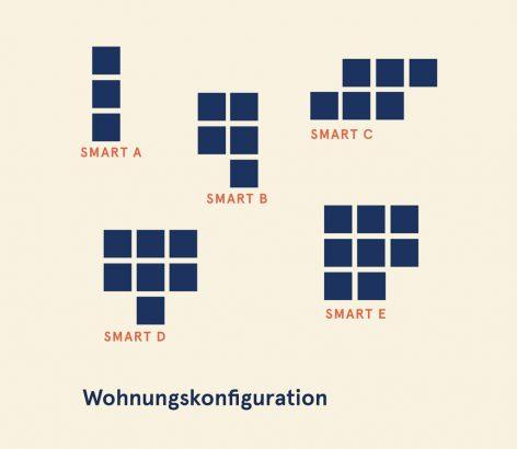 Waldrebengasse_360Grundrissmodul_Wohnungskonfiguration